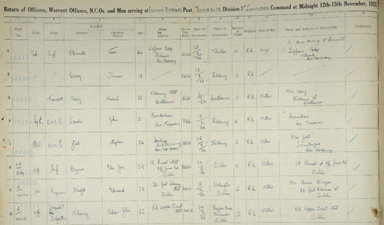1922 Irish army census record