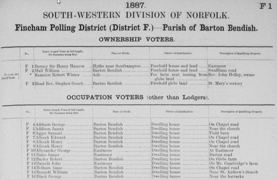 1887 Norfolk electoral roll